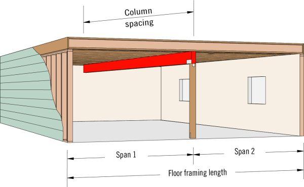 Floor Beam Rendering