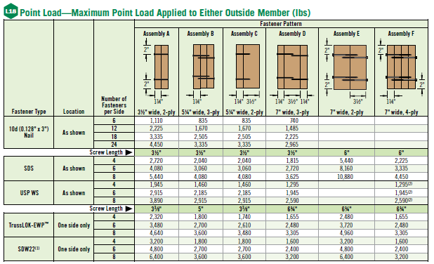 beam-bracing-load-chart_pic7.png