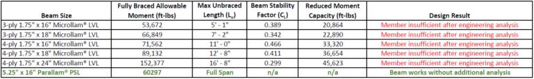beam-bracing-chart_pic5-768x114.png