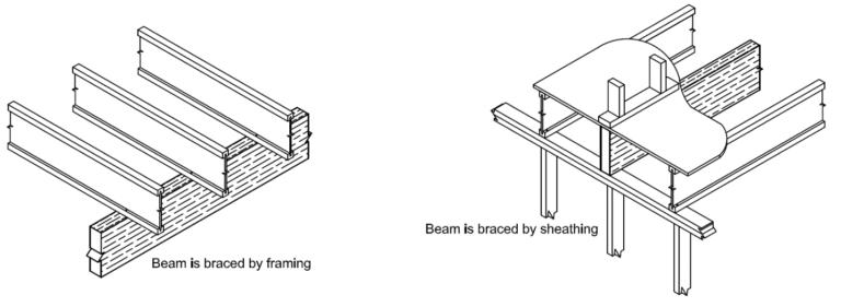 beam-bracing_pic1-768x281.png