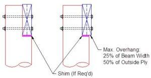 Beam-Detail-1--300x156.jpg